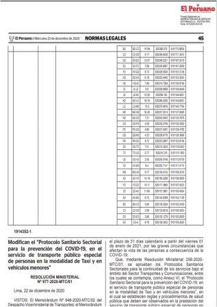 Resolución Ministerial N°977-2020-MTC/01