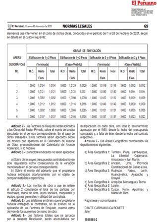 Resolución De Superintendencia N°000039-2021/SUNAT